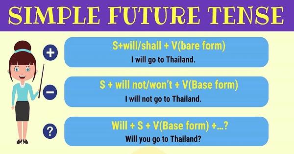 Bài tập thì tương lai đơn có đáp án & Công thức cách dùng dễ hiểu