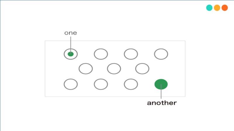Another và cách dùng Another