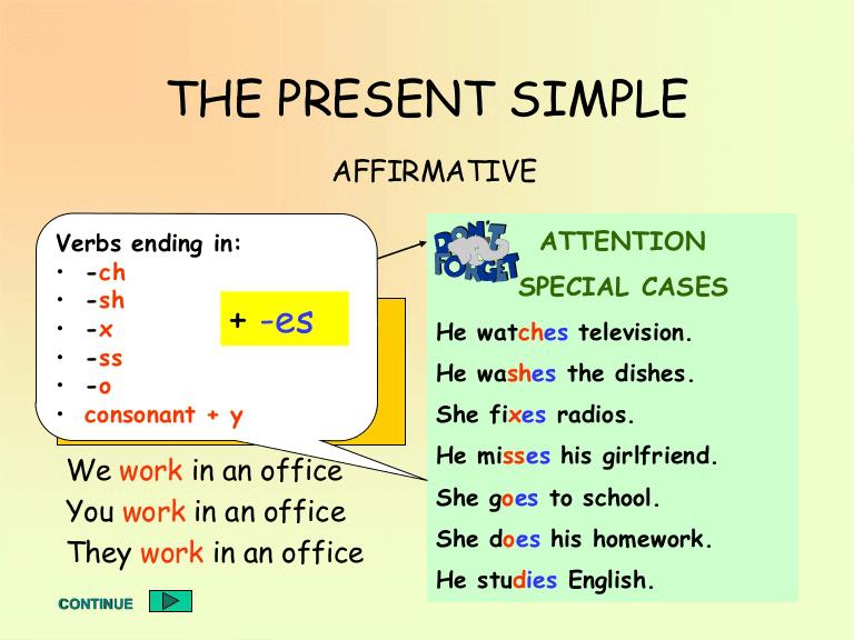 Bài tập Thì hiện tại đơn (simple present) Công thức, cách dùng chi tiết