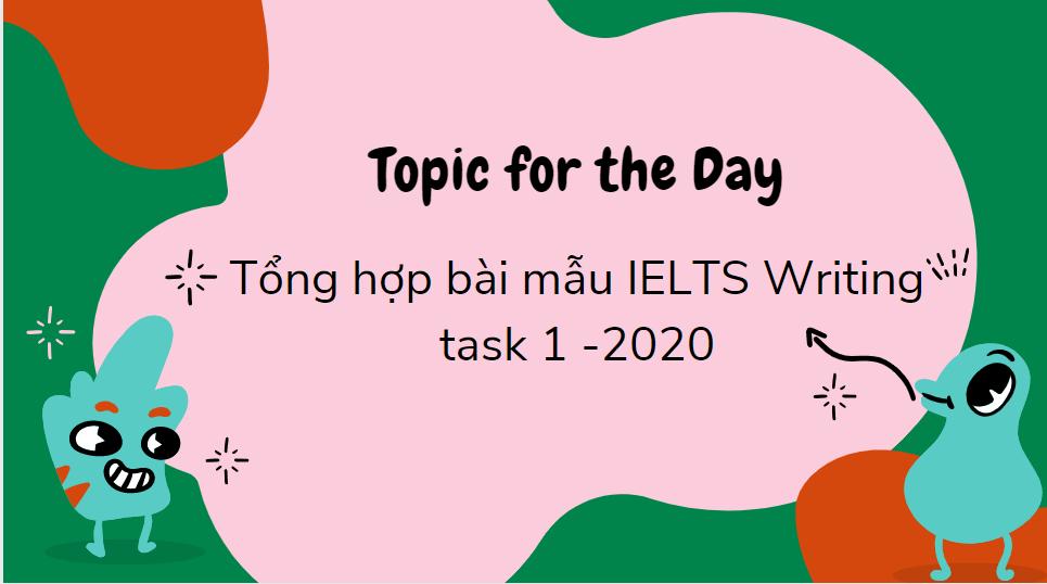 bài mẫu IELTS Writing task 1