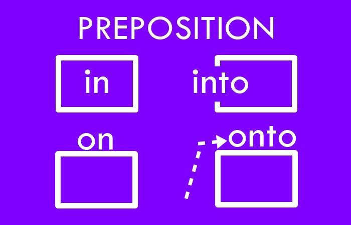 Cách dùng và phân biệt cặp giới từ IN - INTO, ON - ONTO trong tiếng Anh.