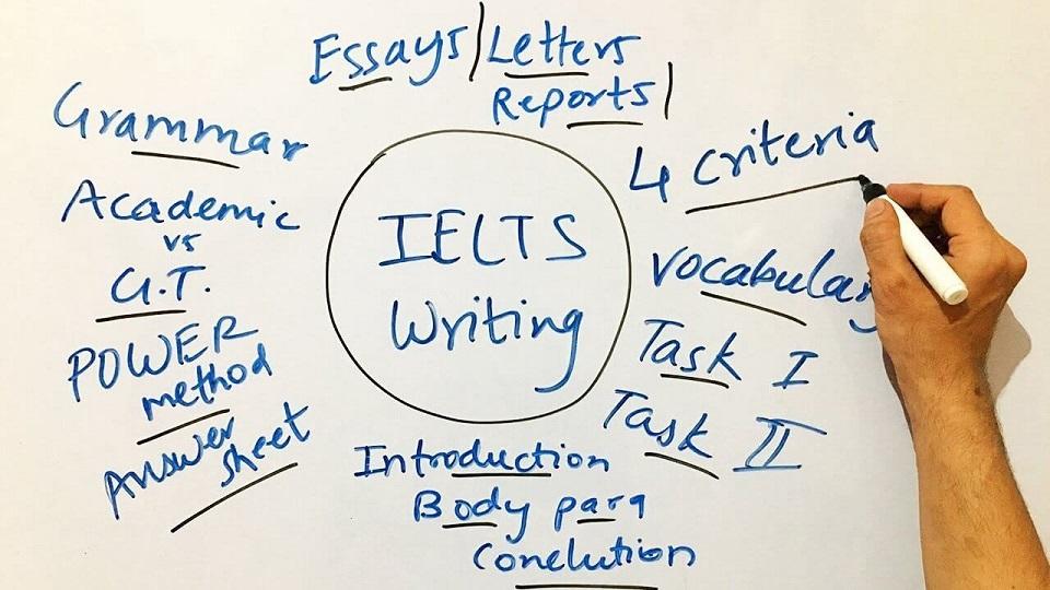 Cách học tốt bài mẫu IELTS Writing