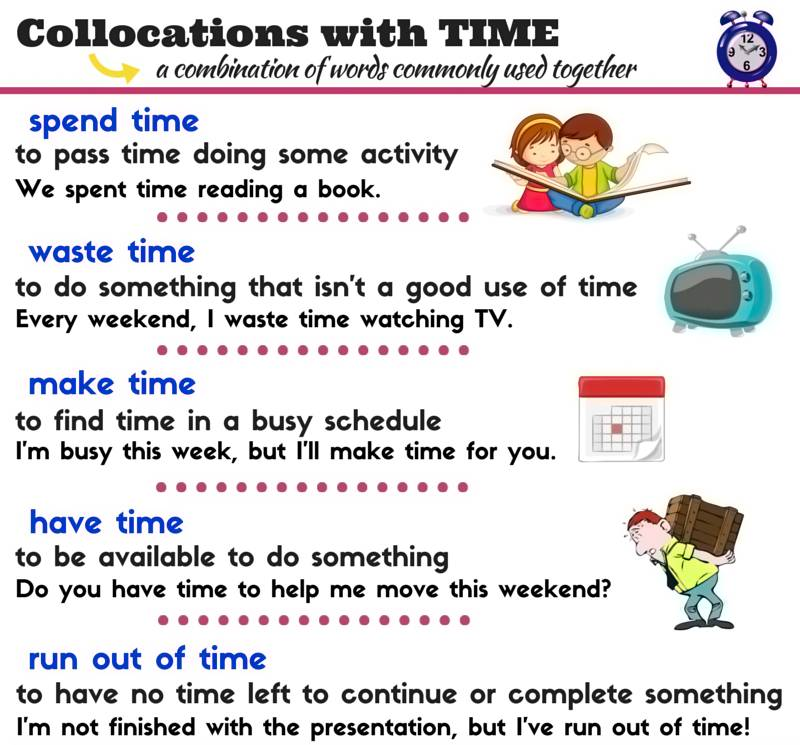 Collocation with time