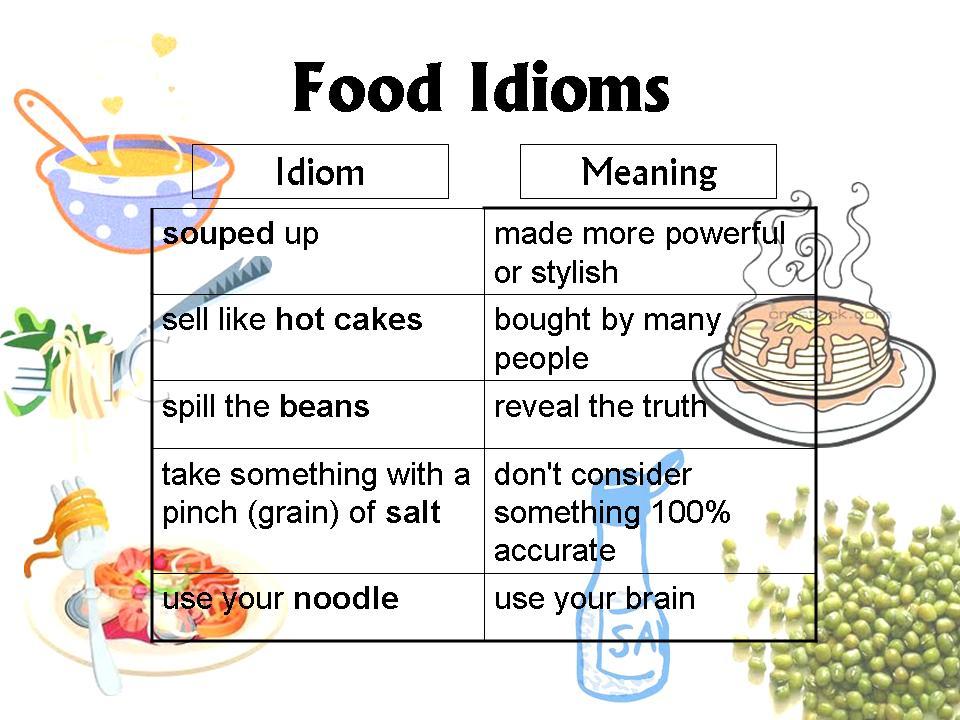 Tải danh sách 120 idioms thường hay được sử dụng trong IELTS Speaking