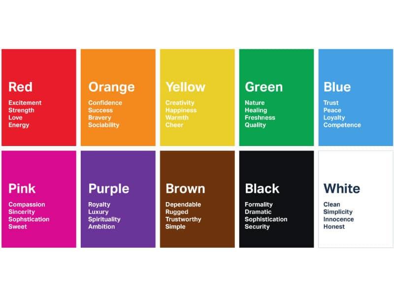 Chủ đề Màu sắc
