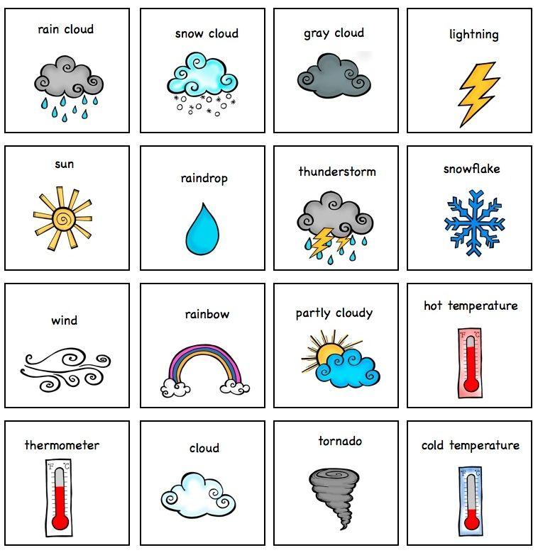 Các hiện tượng thời tiết