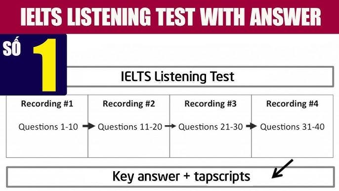Phương pháp làm bài thi IELTS Listening hiệu quả