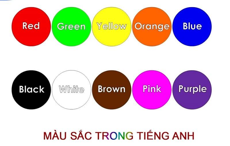 Các màu cơ bản trong tiếng Anh